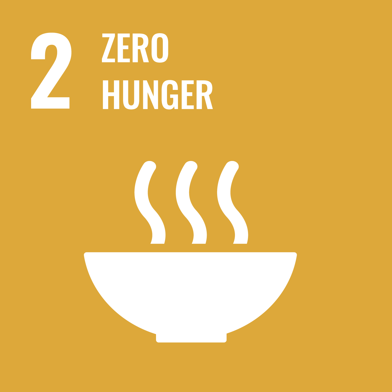 UN Sustainable Development Goal 2: No Hunger